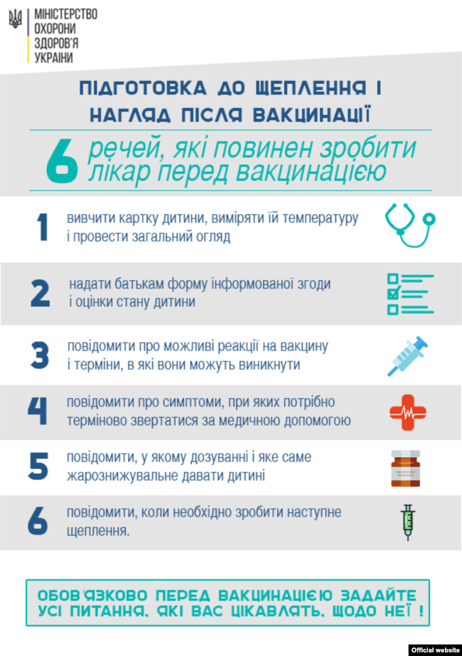 Дифтерія вже в Україні: все, що треба знати про небезпечну хворобу